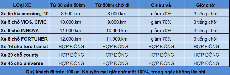 taxi fare from hanoi airport to old quarter